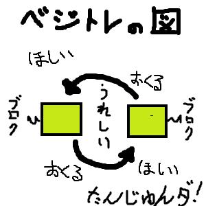 Cocolog_oekaki_2009_07_31_22_43