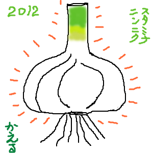Cocolog_oekaki_2012_05_14_23_00