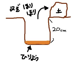 Cocolog_oekaki_2013_04_27_04_22
