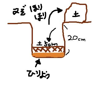 Cocolog_oekaki_2013_04_27_04_23