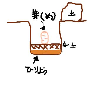 Cocolog_oekaki_2013_04_27_04_29