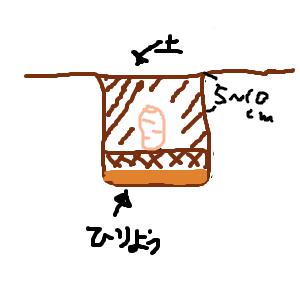 Cocolog_oekaki_2013_04_27_04_35